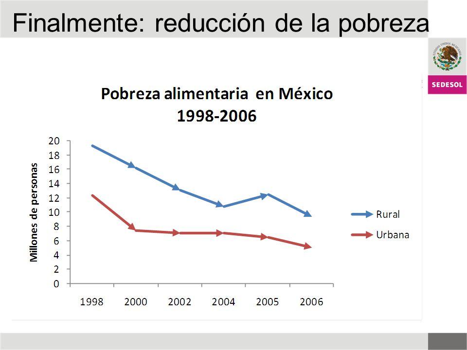 Finalmente: reducción de la pobreza