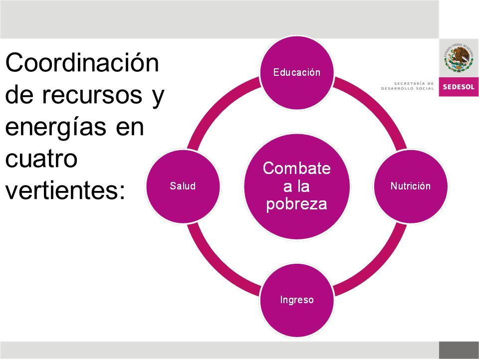 Coordinación de recursos y energías en cuatro vertientes: