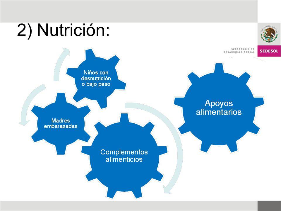 2) Nutrición: