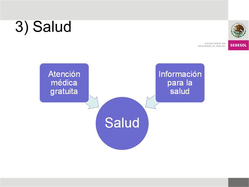 3) Salud