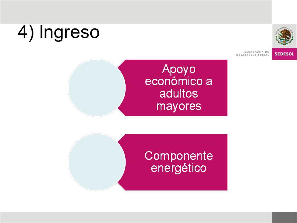 4) Ingreso