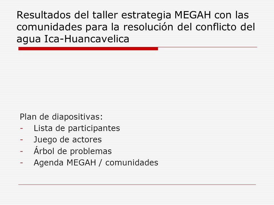 Resultados del taller estrategia MEGAH con las comunidades para la resolución del conflicto del agua Ica-Huancavelica Plan de diapositivas: -Lista de