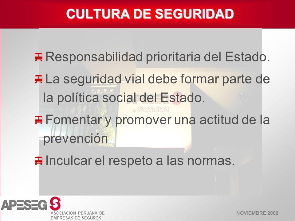 NOVIEMBRE 2006 ASOCIACION PERUANA DE EMPRESAS DE SEGUROS CULTURA DE SEGURIDAD Urge adoptar políticas efectivas a favor de la Seguridad y Educación Vial.