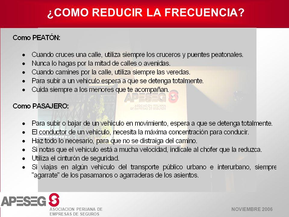 NOVIEMBRE 2006 ASOCIACION PERUANA DE EMPRESAS DE SEGUROS Intervención urgente de la autoridad policial en : Control del cumplimiento del Reglamento de Tránsito.