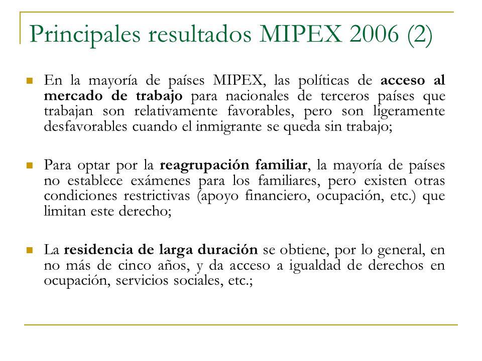 Principales resultados MIPEX 2006 (2) En la mayoría de países MIPEX, las políticas de acceso al mercado de trabajo para nacionales de terceros países