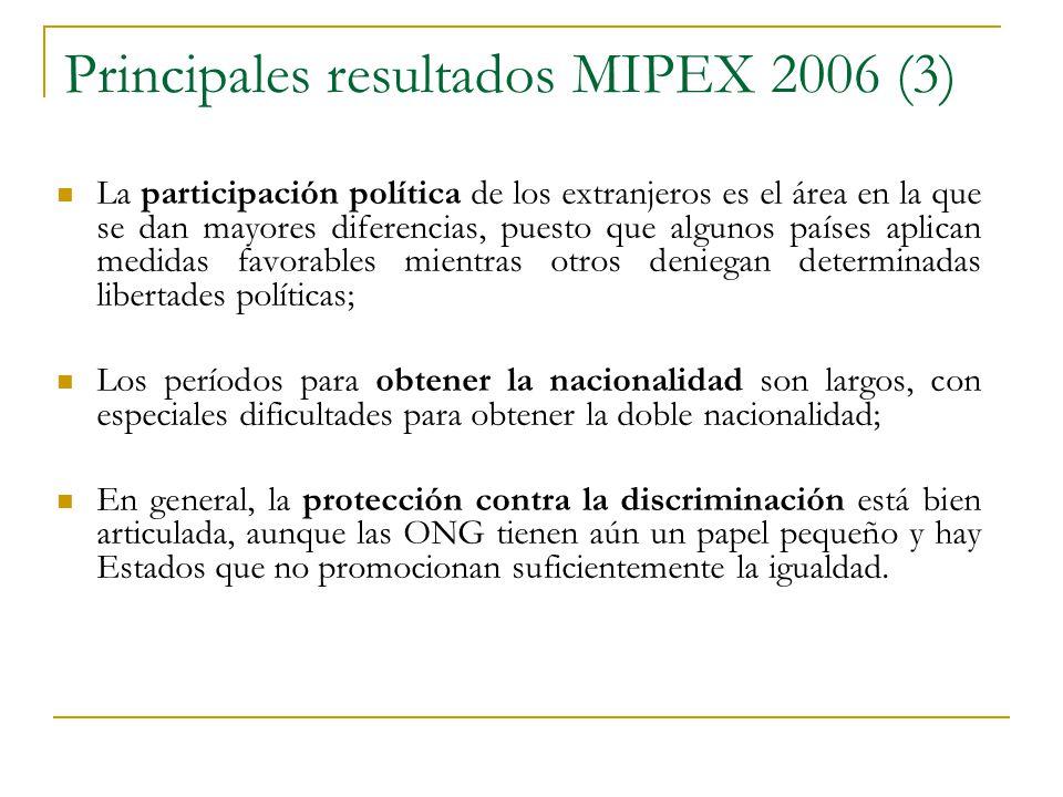 Principales resultados MIPEX 2006 (3) La participación política de los extranjeros es el área en la que se dan mayores diferencias, puesto que algunos