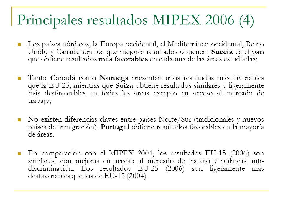Principales resultados MIPEX 2006 (4) Los países nórdicos, la Europa occidental, el Mediterráneo occidental, Reino Unido y Canadá son los que mejores