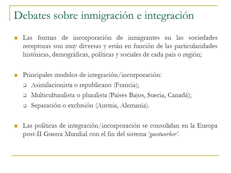 Debates sobre inmigración e integración Las formas de incorporación de inmigrantes en las sociedades receptoras son muy diversas y están en función de