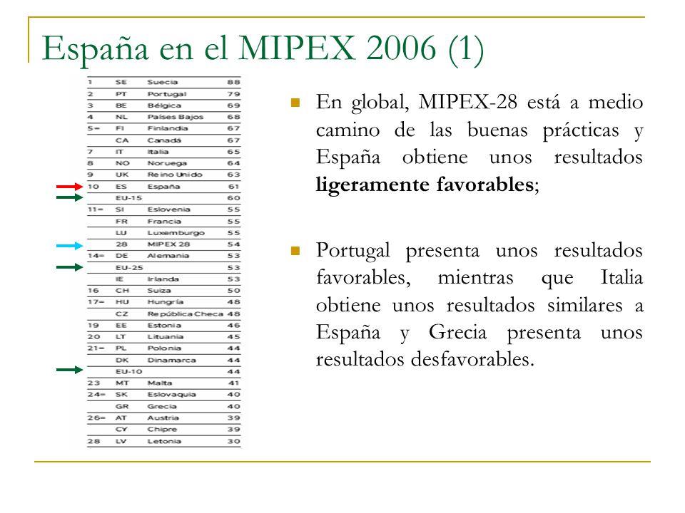 España en el MIPEX 2006 (1) En global, MIPEX-28 está a medio camino de las buenas prácticas y España obtiene unos resultados ligeramente favorables; P