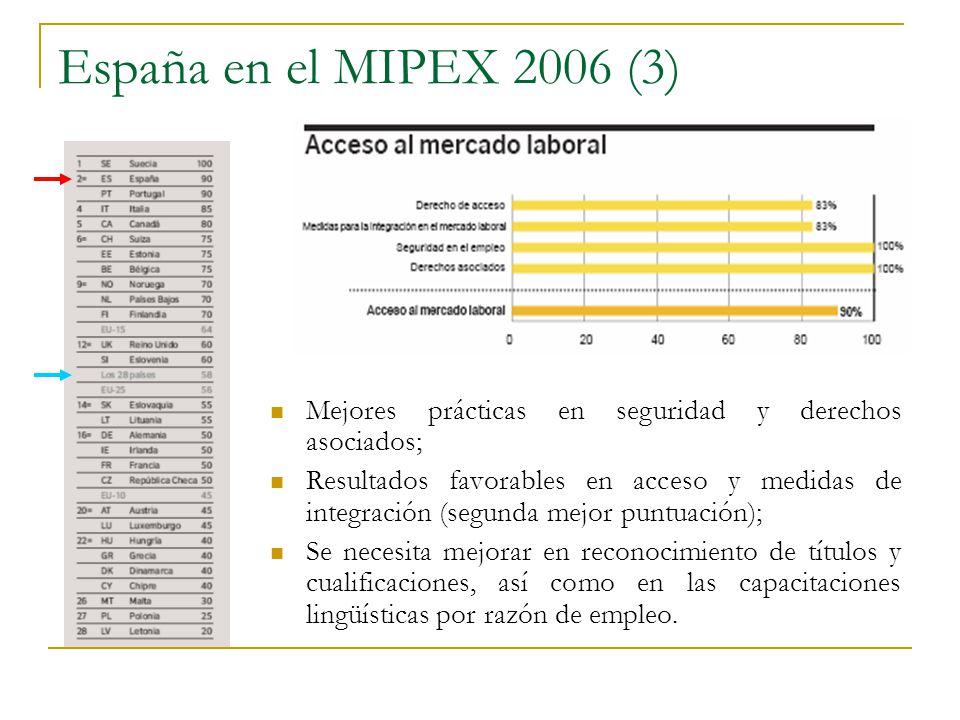 España en el MIPEX 2006 (3) Mejores prácticas en seguridad y derechos asociados; Resultados favorables en acceso y medidas de integración (segunda mej