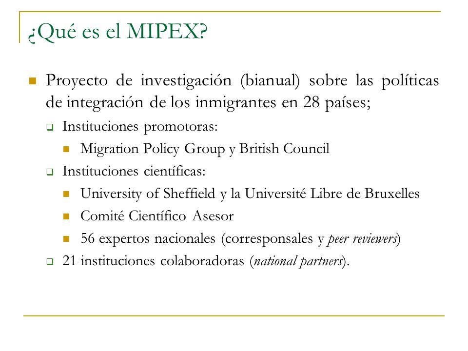 ¿Qué es el MIPEX? Proyecto de investigación (bianual) sobre las políticas de integración de los inmigrantes en 28 países; Instituciones promotoras: Mi