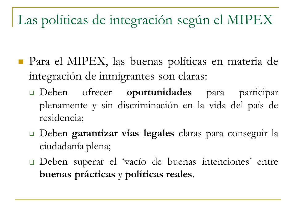 Las políticas de integración según el MIPEX Para el MIPEX, las buenas políticas en materia de integración de inmigrantes son claras: Deben ofrecer opo