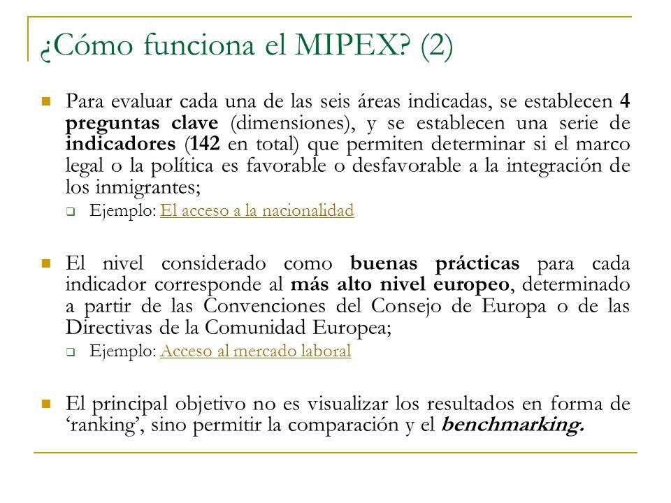 ¿Cómo funciona el MIPEX? (2) Para evaluar cada una de las seis áreas indicadas, se establecen 4 preguntas clave (dimensiones), y se establecen una ser