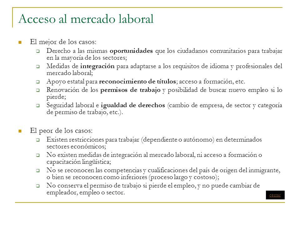 Acceso al mercado laboral El mejor de los casos: Derecho a las mismas oportunidades que los ciudadanos comunitarios para trabajar en la mayoría de los