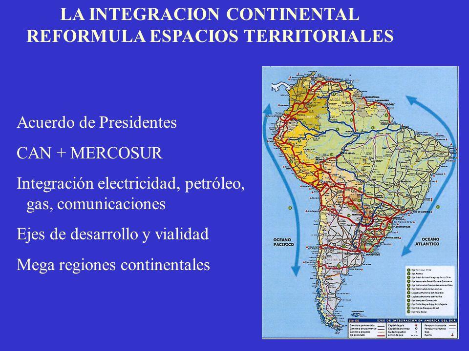 LA INTEGRACION CONTINENTAL REFORMULA ESPACIOS TERRITORIALES Acuerdo de Presidentes CAN + MERCOSUR Integración electricidad, petróleo, gas, comunicaciones Ejes de desarrollo y vialidad Mega regiones continentales