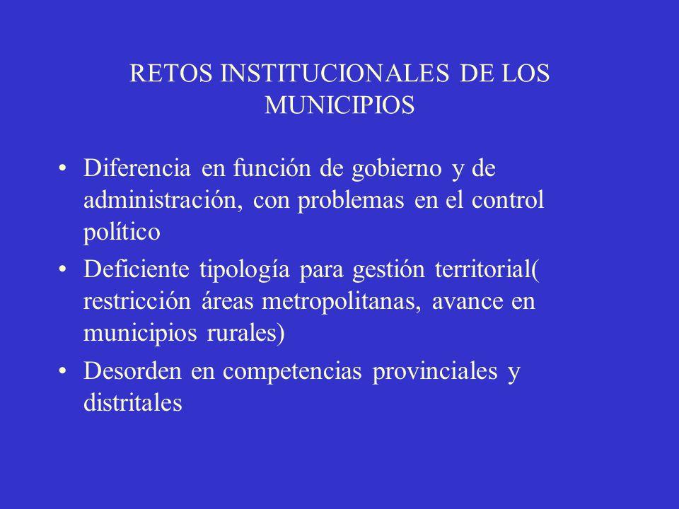 RETOS INSTITUCIONALES DE LOS MUNICIPIOS Diferencia en función de gobierno y de administración, con problemas en el control político Deficiente tipología para gestión territorial( restricción áreas metropolitanas, avance en municipios rurales) Desorden en competencias provinciales y distritales