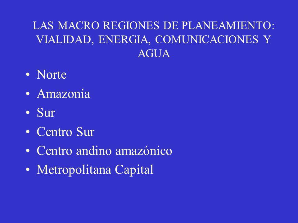 LAS MACRO REGIONES DE PLANEAMIENTO: VIALIDAD, ENERGIA, COMUNICACIONES Y AGUA Norte Amazonía Sur Centro Sur Centro andino amazónico Metropolitana Capital