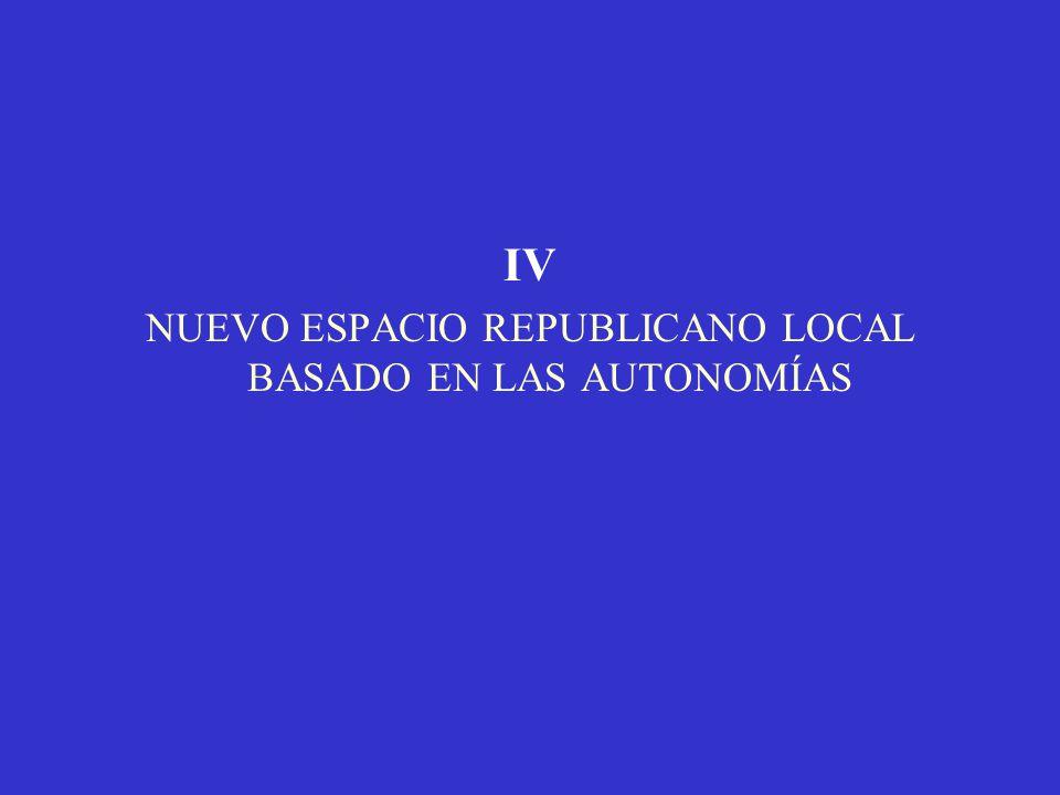 IV NUEVO ESPACIO REPUBLICANO LOCAL BASADO EN LAS AUTONOMÍAS