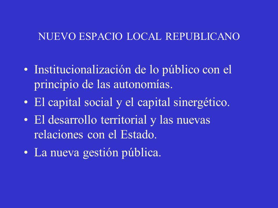 NUEVO ESPACIO LOCAL REPUBLICANO Institucionalización de lo público con el principio de las autonomías.