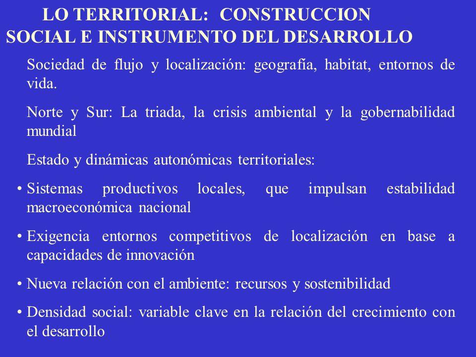 LO TERRITORIAL: CONSTRUCCION SOCIAL E INSTRUMENTO DEL DESARROLLO Sociedad de flujo y localización: geografía, habitat, entornos de vida.