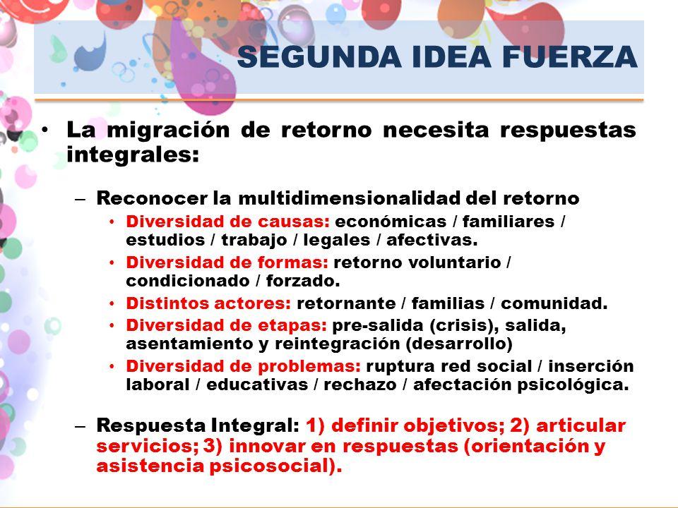 SEGUNDA IDEA FUERZA La migración de retorno necesita respuestas integrales: – Reconocer la multidimensionalidad del retorno Diversidad de causas: econ