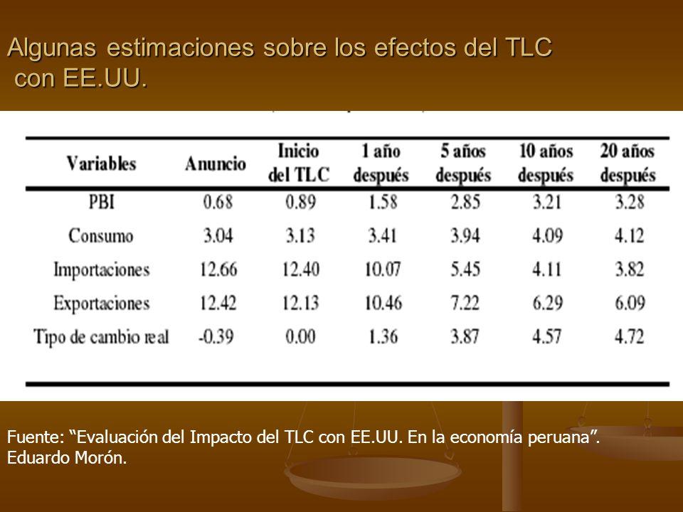Algunas estimaciones sobre los efectos del TLC con EE.UU. Fuente: Evaluación del Impacto del TLC con EE.UU. En la economía peruana. Eduardo Morón.