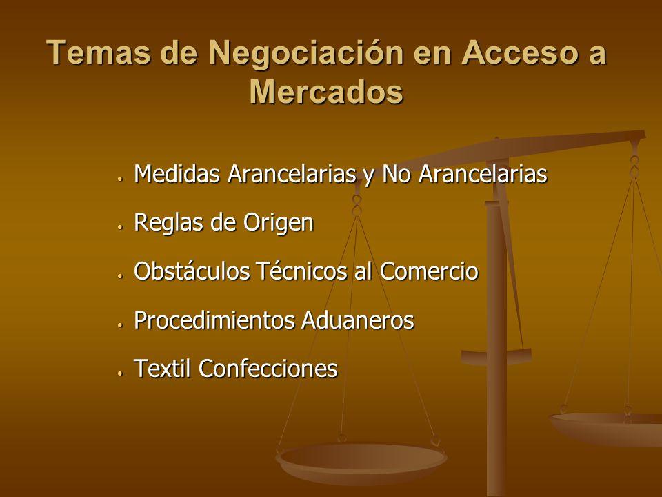 Temas de Negociación en Acceso a Mercados Medidas Arancelarias y No Arancelarias Medidas Arancelarias y No Arancelarias Reglas de Origen Reglas de Ori