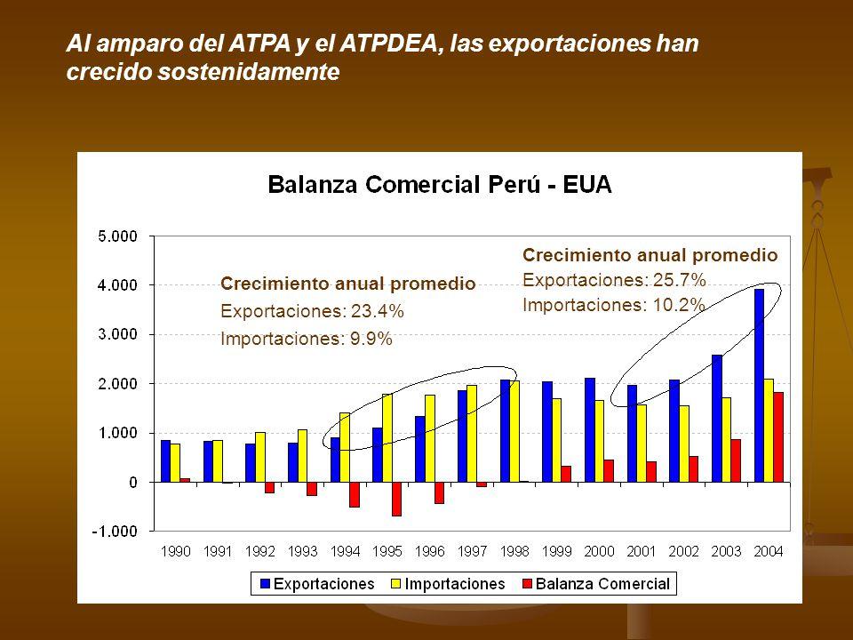 Al amparo del ATPA y el ATPDEA, las exportaciones han crecido sostenidamente Crecimiento anual promedio Exportaciones: 23.4% Importaciones: 9.9% Creci