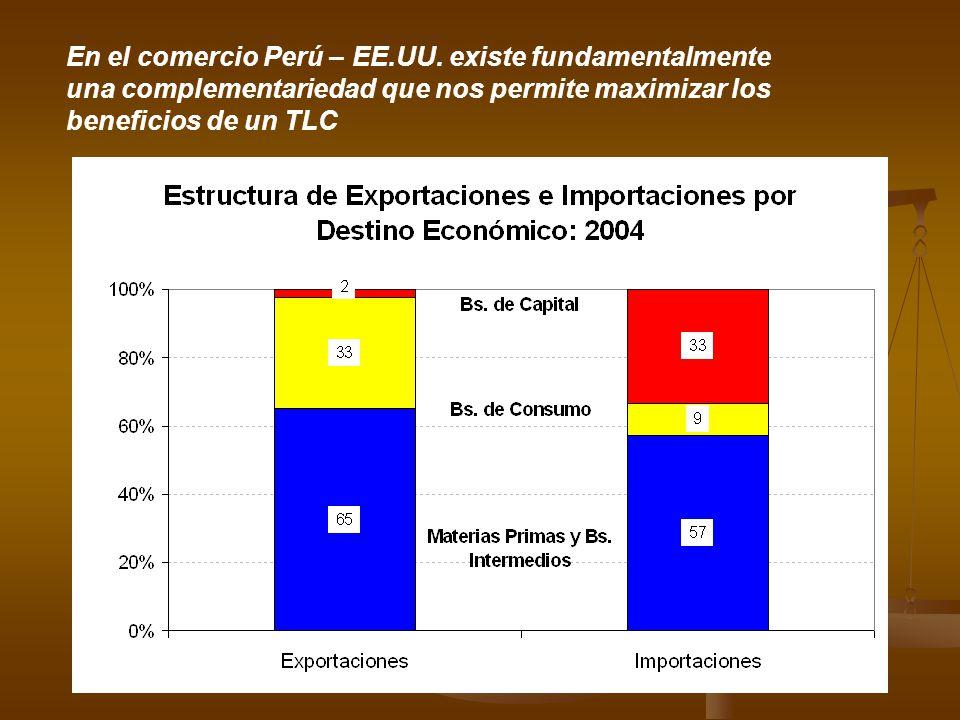 En el comercio Perú – EE.UU. existe fundamentalmente una complementariedad que nos permite maximizar los beneficios de un TLC