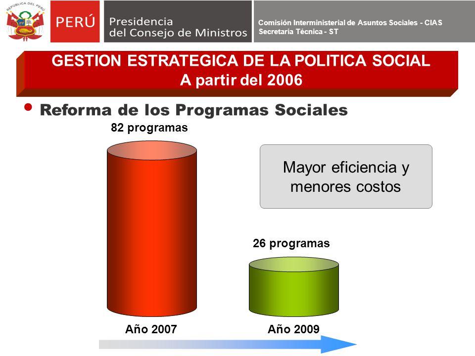 Comisión Interministerial de Asuntos Sociales - CIAS Secretaría Técnica - ST 82 programas 26 programas Año 2007Año 2009 Mayor eficiencia y menores cos