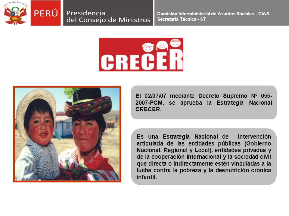Comisión Interministerial de Asuntos Sociales - CIAS Secretaría Técnica - ST El 02/07/07 mediante Decreto Supremo Nº 055- 2007-PCM, se aprueba la Estr