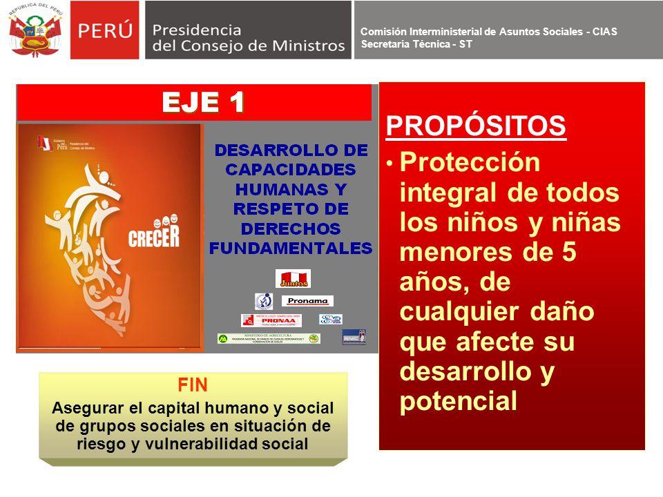 Comisión Interministerial de Asuntos Sociales - CIAS Secretaría Técnica - ST FIN Asegurar el capital humano y social de grupos sociales en situación d