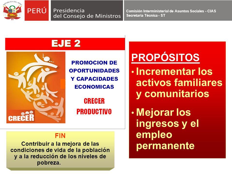 Comisión Interministerial de Asuntos Sociales - CIAS Secretaría Técnica - ST FIN Contribuir a la mejora de las condiciones de vida de la población y a