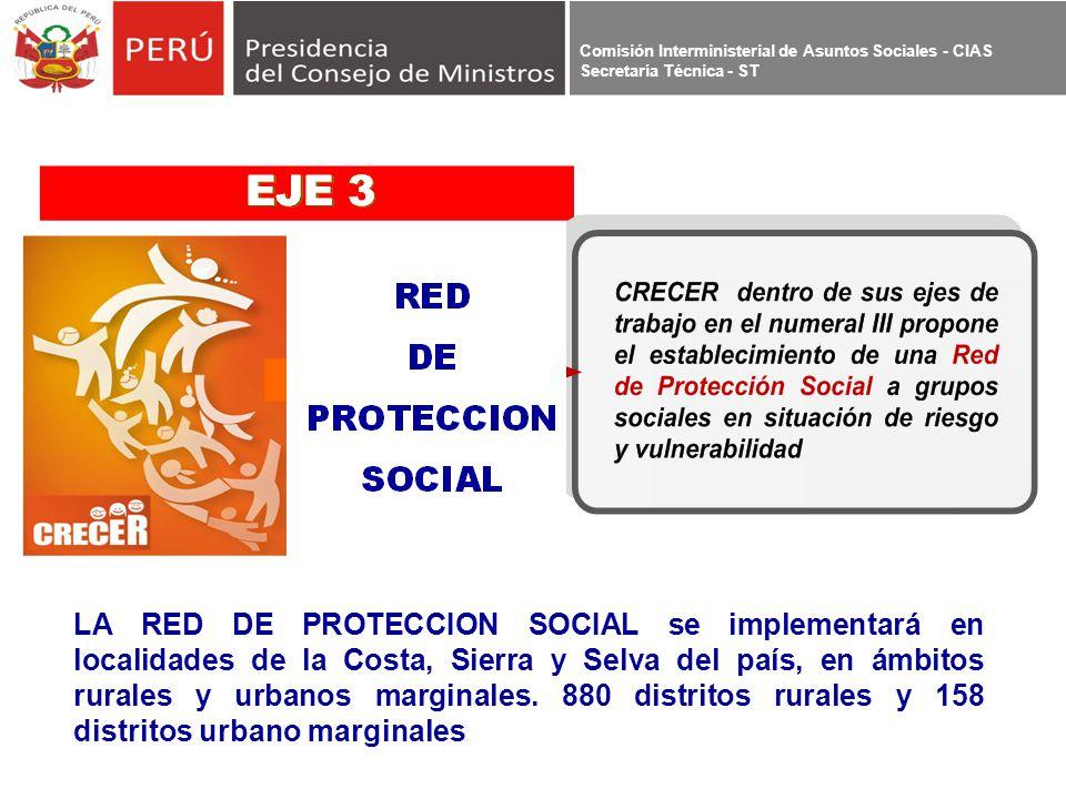 Comisión Interministerial de Asuntos Sociales - CIAS Secretaría Técnica - ST LA RED DE PROTECCION SOCIAL se implementará en localidades de la Costa, S