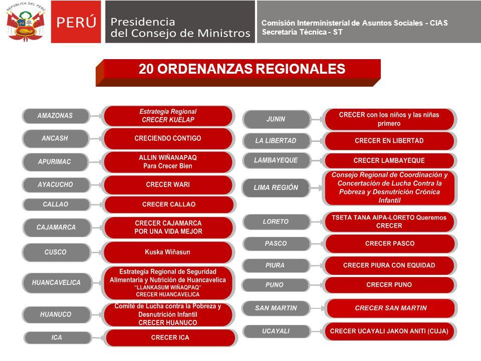 Comisión Interministerial de Asuntos Sociales - CIAS Secretaría Técnica - ST 20 ORDENANZAS REGIONALES