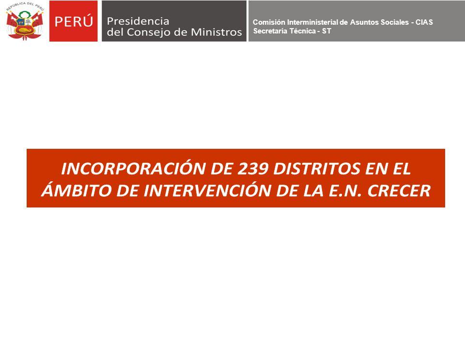 Comisión Interministerial de Asuntos Sociales - CIAS Secretaría Técnica - ST