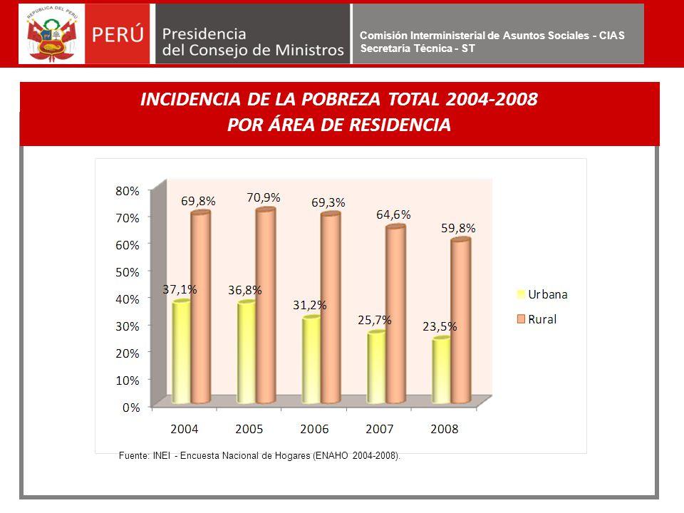 Comisión Interministerial de Asuntos Sociales - CIAS Secretaría Técnica - ST INCIDENCIA DE LA POBREZA TOTAL 2004-2008 POR ÁREA DE RESIDENCIA Comisión