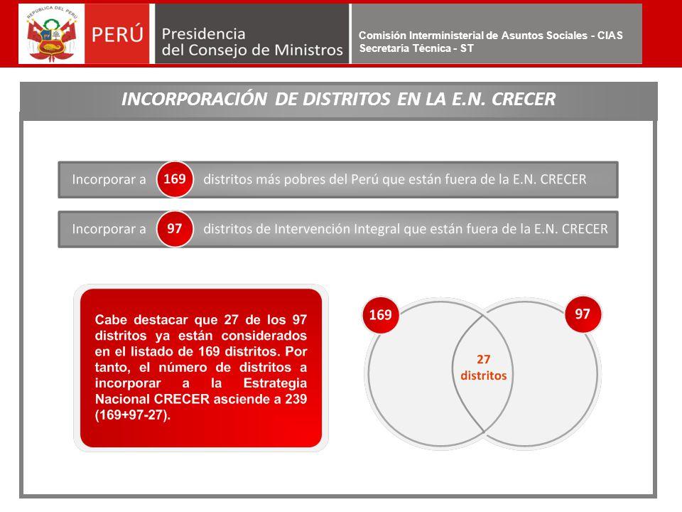 Comisión Interministerial de Asuntos Sociales - CIAS Secretaría Técnica - ST INCORPORACIÓN DE DISTRITOS EN LA E.N. CRECER Comisión Interministerial de