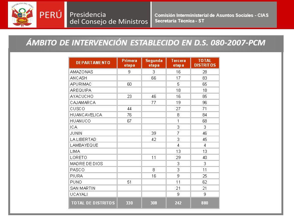 Comisión Interministerial de Asuntos Sociales - CIAS Secretaría Técnica - ST ÁMBITO DE INTERVENCIÓN ESTABLECIDO EN D.S. 080-2007-PCM Comisión Intermin