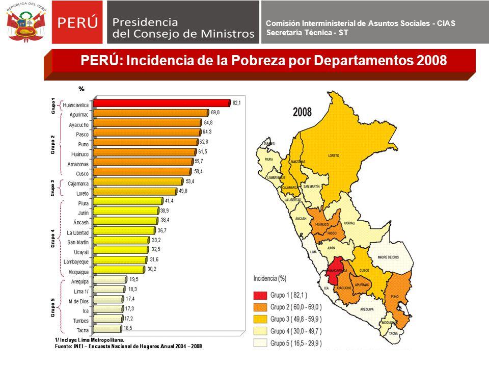 Comisión Interministerial de Asuntos Sociales - CIAS Secretaría Técnica - ST PERÚ: Incidencia de la Pobreza por Departamentos 2008