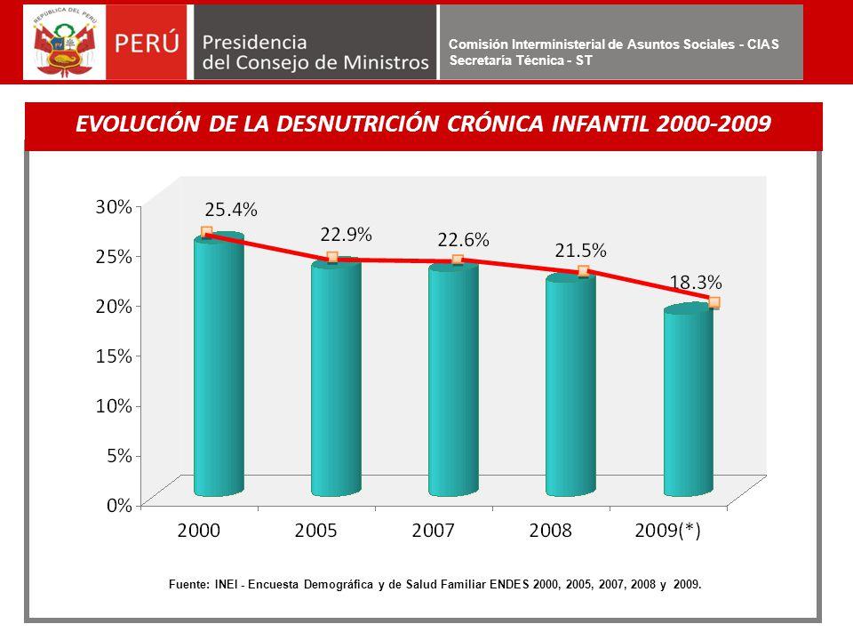 Comisión Interministerial de Asuntos Sociales - CIAS Secretaría Técnica - ST EVOLUCIÓN DE LA DESNUTRICIÓN CRÓNICA INFANTIL 2000-2009 Comisión Intermin