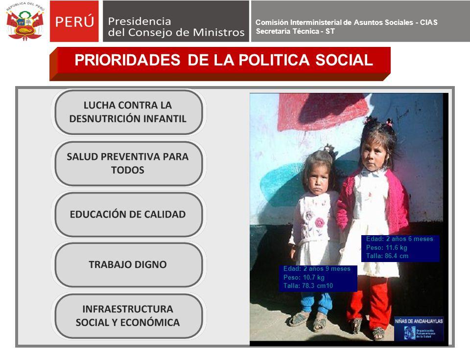 Comisión Interministerial de Asuntos Sociales - CIAS Secretaría Técnica - ST Edad: 2 años 9 meses Peso: 10.7 kg Talla: 78.3 cm10 Edad: 2 años 6 meses