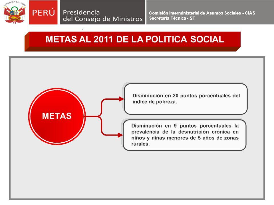 Comisión Interministerial de Asuntos Sociales - CIAS Secretaría Técnica - ST METAS AL 2011 DE LA POLITICA SOCIAL
