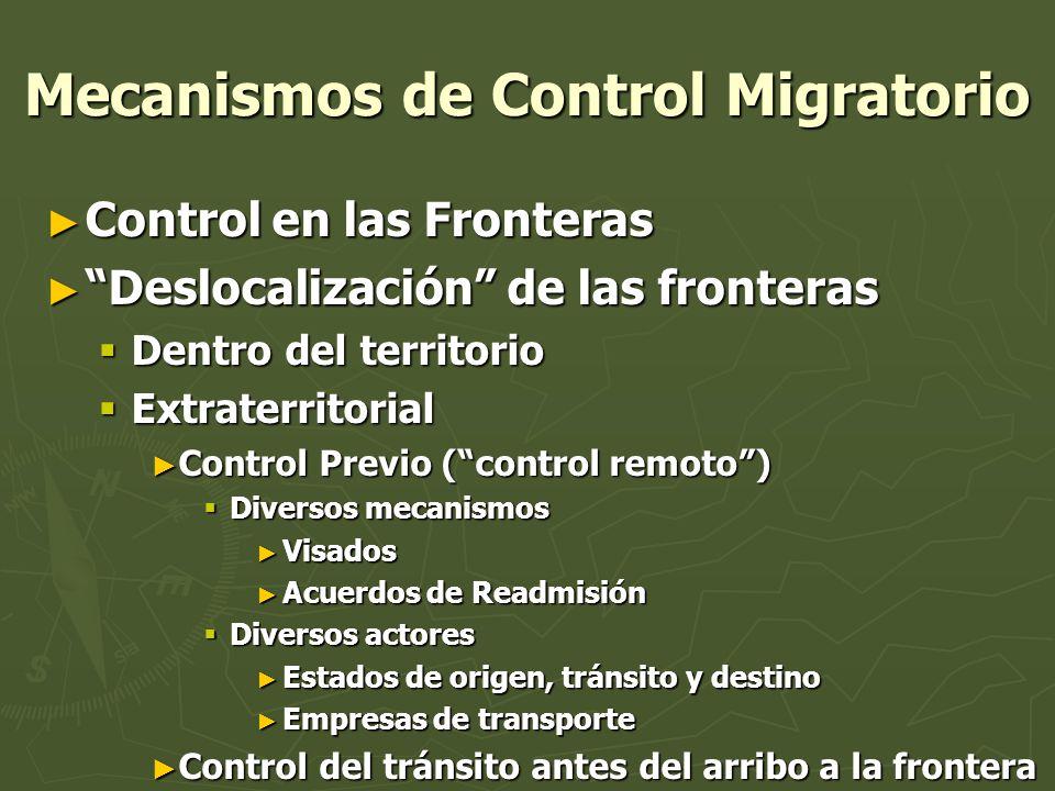 Mecanismos de Control Migratorio Control en las Fronteras Control en las Fronteras Deslocalización de las fronteras Deslocalización de las fronteras D