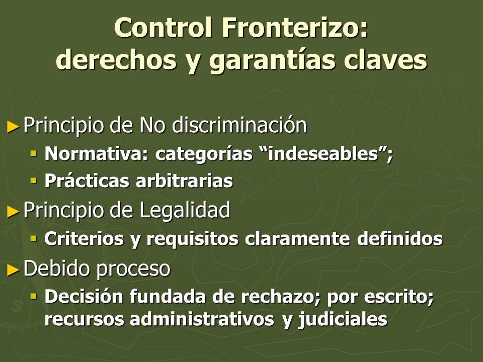 Control Fronterizo: derechos y garantías claves Principio de No discriminación Principio de No discriminación Normativa: categorías indeseables; Norma