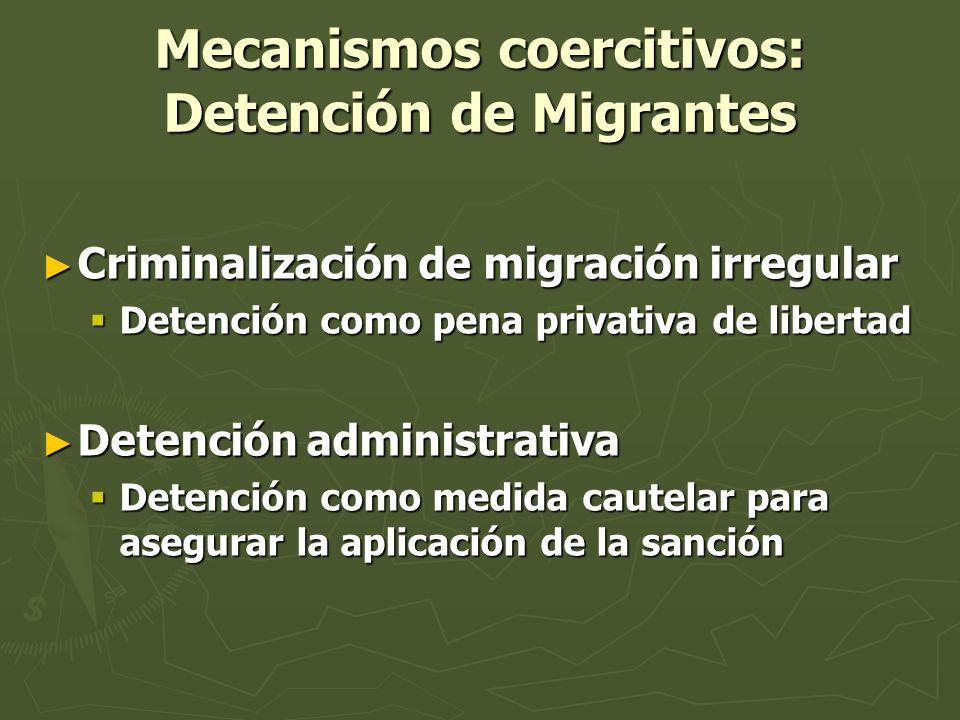 Mecanismos coercitivos: Detención de Migrantes Criminalización de migración irregular Criminalización de migración irregular Detención como pena priva