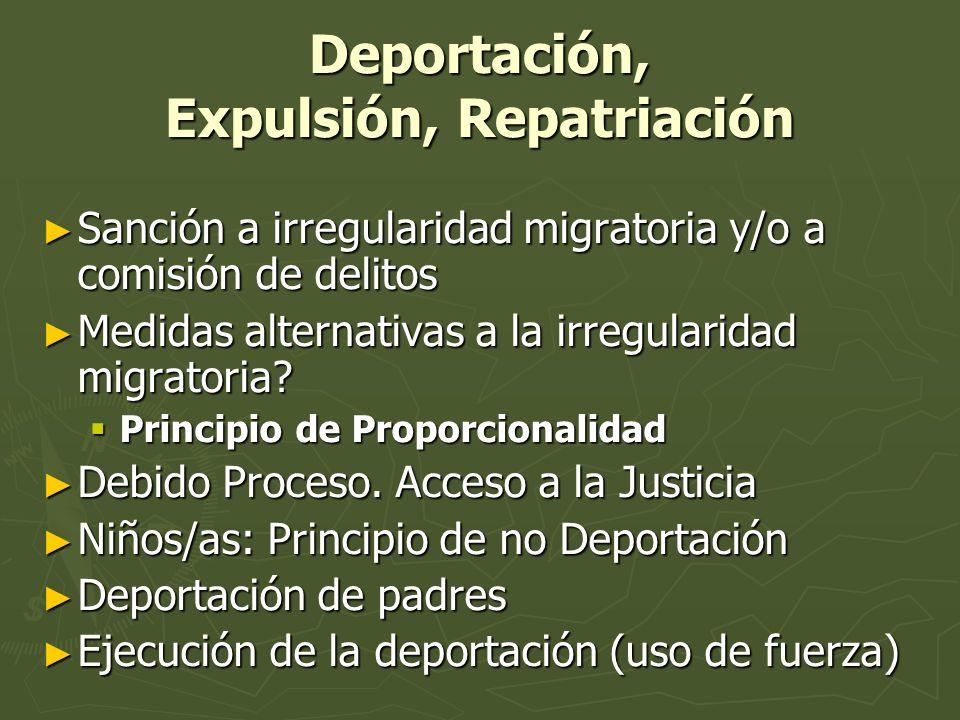 Deportación, Expulsión, Repatriación Sanción a irregularidad migratoria y/o a comisión de delitos Sanción a irregularidad migratoria y/o a comisión de