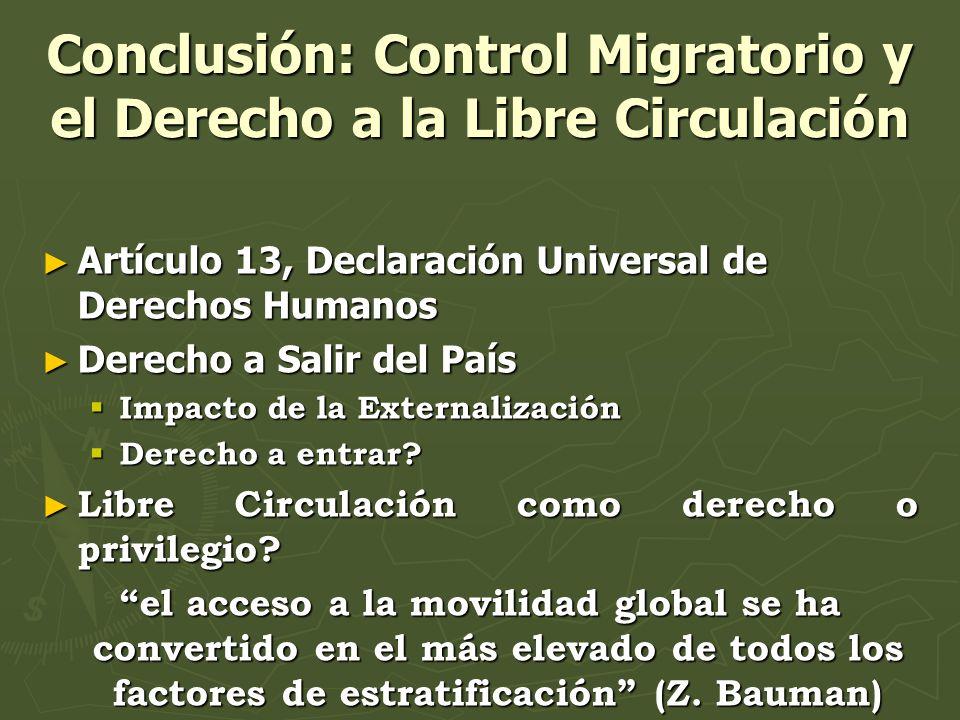 Conclusión: Control Migratorio y el Derecho a la Libre Circulación Artículo 13, Declaración Universal de Derechos Humanos Artículo 13, Declaración Uni