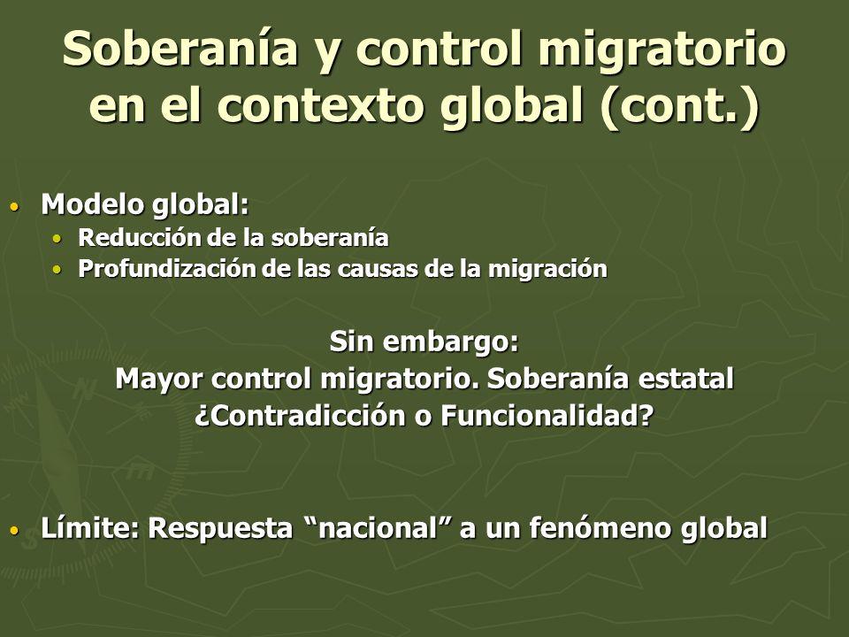 Soberanía y control migratorio en el contexto global (cont.) Modelo global: Modelo global: Reducción de la soberaníaReducción de la soberanía Profundi