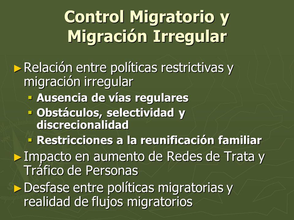 Control Migratorio y Migración Irregular Relación entre políticas restrictivas y migración irregular Relación entre políticas restrictivas y migración